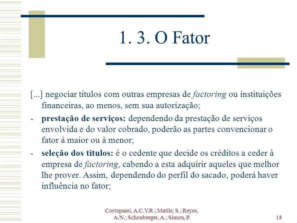 1. 3. O Fator [...] negociar títulos com outras empresas de factoring ou instituições financeiras, ao menos, sem sua autorização;